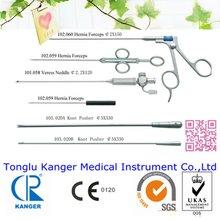 Modern basic surgical instruments for maxillofacial surgery