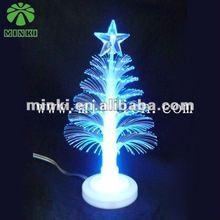 MINKI christmas new hot items for 2012