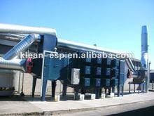 Industrial Oil Mist Eliminator for PVC Production Line