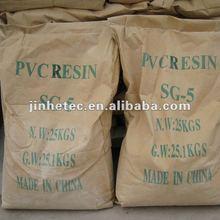 Formosa PVC Resin S1000