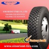 tyre industry chemicals