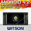 WITSON ANDROID 4.2 TOYOTA UNIVERSAL HEAD UNIT CAR DVD WITH A9 CHIPSET 1080P 8G ROM WIFI 3G