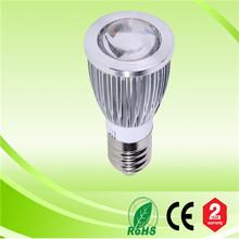 warm white Motion Sensor indoor fabric shade wall lamp light