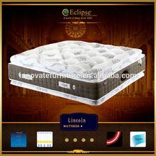 bonnel coil spring mattress
