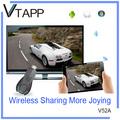 vtapp 2014 nueva llegada ezcast dongle de alimentación de ca del cable para tv
