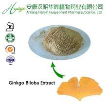GMP certified Ginkgo Biloba Softgel