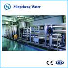 ro water purifier price list