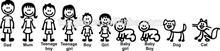 FAMILY register sticker car / main door decal