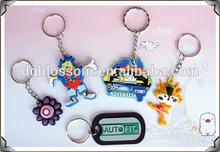 Custom shape key holder Soft pvc personalized key holder in dongguan