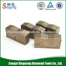 Granite Gang saw machine,granite multi cutter