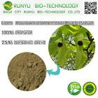 High Quality Bearberry Leaf/ Rosemary/ Loquat Leaf Extract Ursolicacid/Ursolic Acid Powder 25%