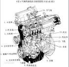 Hyster Forklift Part Engine Assembly