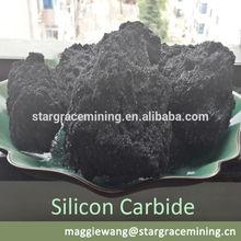 Silicon Carbide Chemical Formula(SiC)