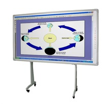 84 inch Electronic Interactive Whiteboard magnet customize