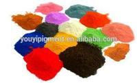 iron oxide pigment make deco paint furniture