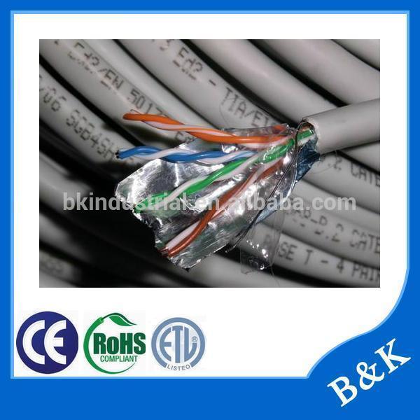 iran pazarı ağ kablosu makarası promosyon