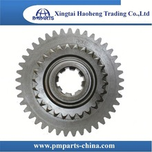 high quality stainless steeldifferent types of spur types