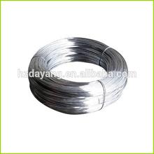 welding of stainless steel ERNiCr-3 MIG Welding wire