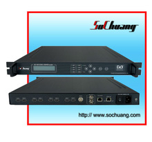 SC-1815 8 channel hd hdmi to ip encoder h.264
