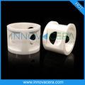 De alta resistencia zro2 zirconia cerámica de la válvula de desvío/innovacera