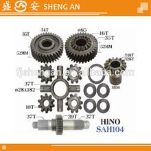 Various Truck Front or Rear Differential Repair Kit forging