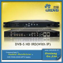 Hot-Sale HD International Satellite Tv Receiver(DVB-S/S2/C/T)