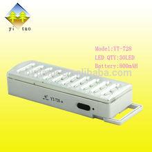 nuevo diseño de alta calidad con larga vida de la batería linterna maglite