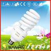Hot sale energy saving light bulbs