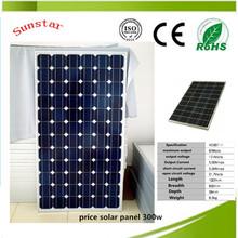 179W largest solar panel