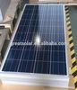 GREATSOLAR solar panel 80w mono with CE,TUV,IEC certifications