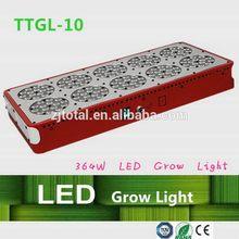 Cheapest design 1800lm high power led grow lighting