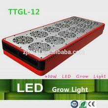 Low price new style 15w par 38 led grow lighting uk