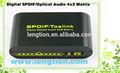 SPDIF | Toslink Digital optische audio-anschluss