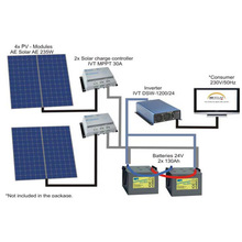 professional technician home or office use design 1000w off/on grid tied solar power system