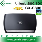 CX-S806 4K HD media player SMART TV BOX Aml S802 Quad Core Android KitKat 4.4 XBMC GOTHAM 13.1 Network Media streamer