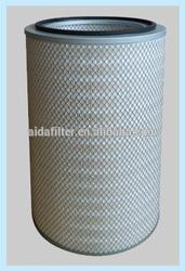 Gas Turbine box Filters