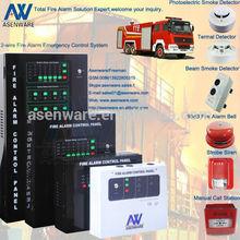 Fire Emergency Annunciation & Evacuation Conventional Fire Alarm System