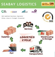 reliable local china trans fright forwarding logistics service co ltd