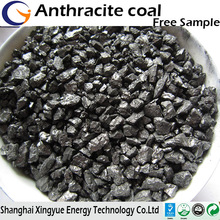 anthracite coal for sale/anthracite coal price for water treatment