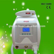 ophthalmic yag laser
