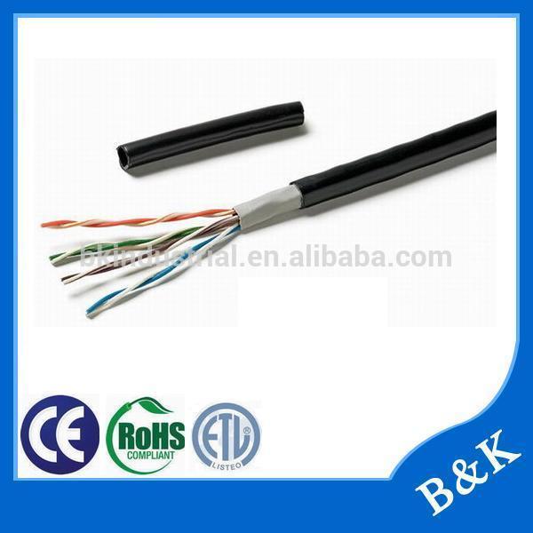 iran pazarı katı ağ kablosu üreticisi