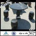 حجر الشطرنج الجدول
