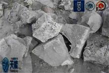 Calcium Carbide Manufacturer and Exporter in China