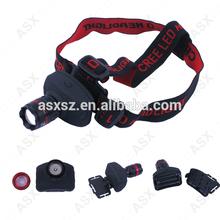 ZY-5708 XP-E LED flashlight 3-Mode led headlamp focus Zoom most Powerful Headlamp