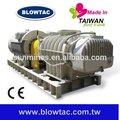 Mrt-150 6 pulgadas taiwán equipos centrífugos industriales de energía del ventilador