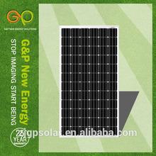 solar panel prices m2 mono 280w with CE/CEC/TUV/ISO