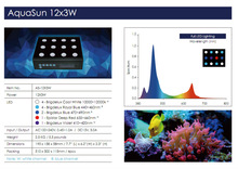new product programable 2 channels led coral reef aquarium lights 12x3w
