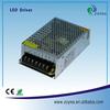 12v dc input led driver 12v 100w