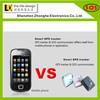 Gps Tracker Type and Automotive Use gps tracker sms