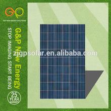225W solar panel in japan